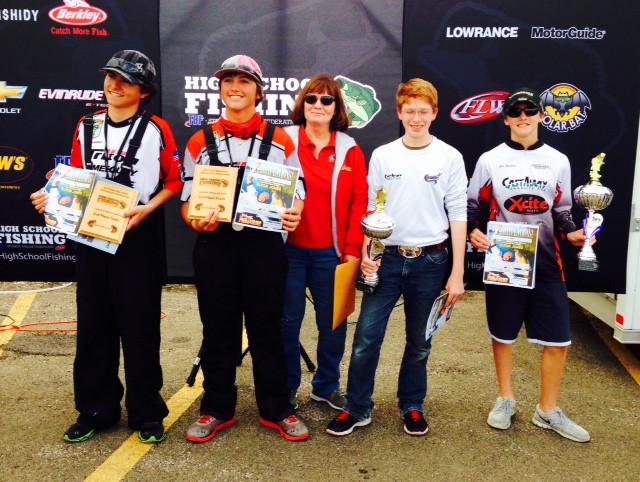 Texas high school bass fishing championship texas fish for Texas fish and game