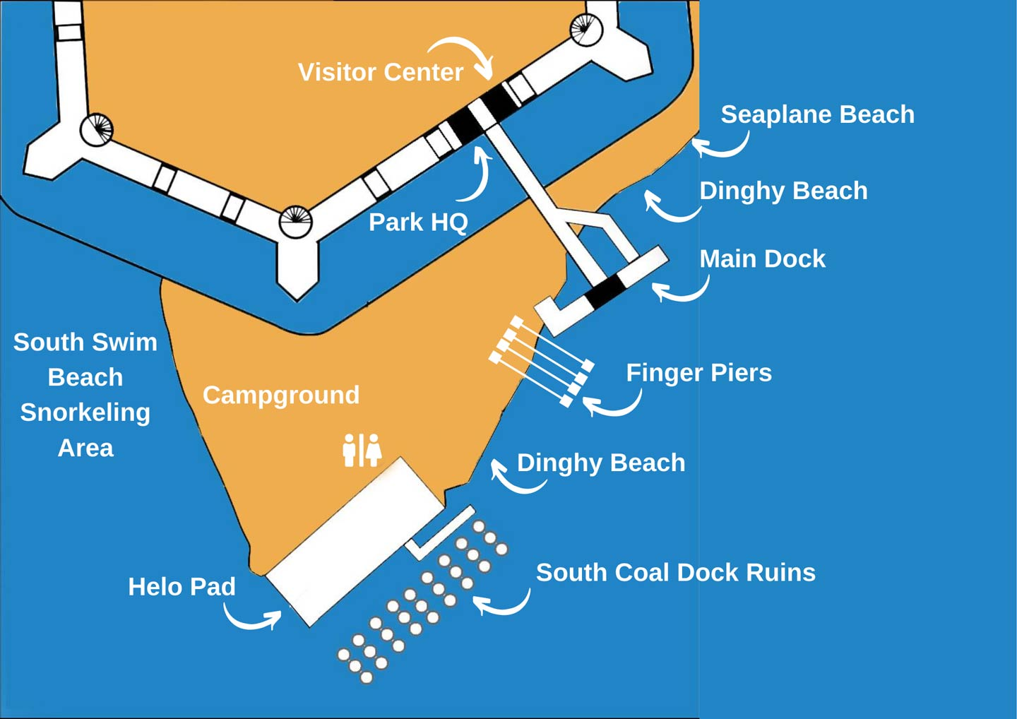 An infographic showing the layout of Garden Key in Dry Tortugas, including fishing spots – Seaplane Beach, Dinghy Beach, The Main Dock, and Finger Piers