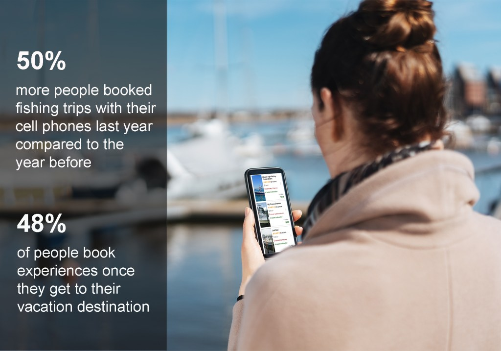 young woman looking at phone with marina in the background. Text overlay details a 50% increase in cell phone use year on year and the fact that 48% more people book experiences once they're in the destination.