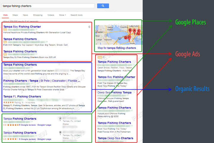a google search results page showing goole places, ads and organic results for tampa fishing charters