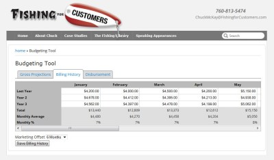 Budgeting Tool Screen Shot