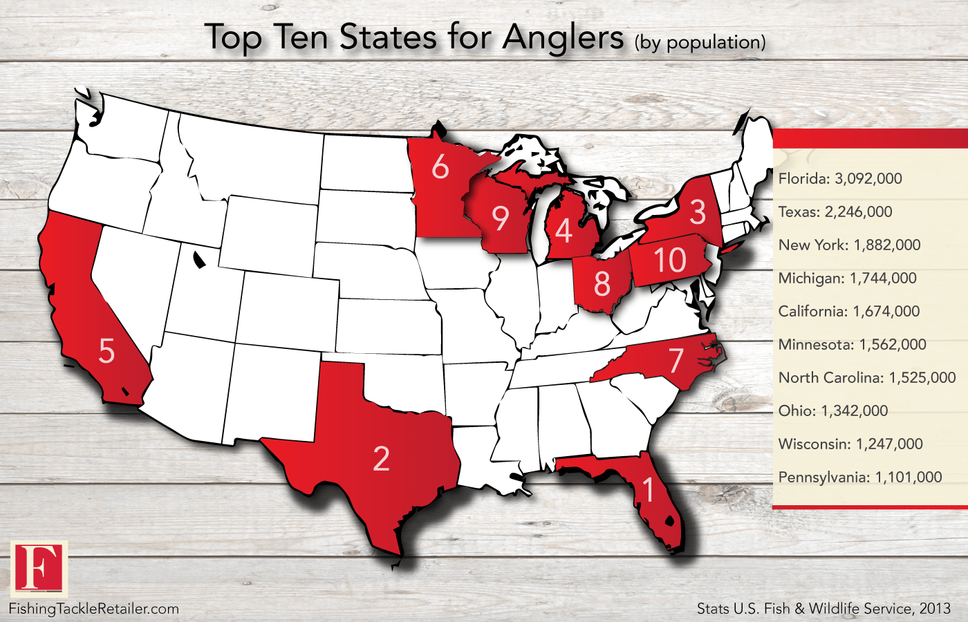 The top 10 states for anglers for Best states for fishing