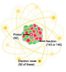 átomo de uranio