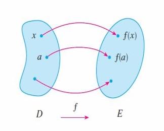 Dominio de una función 3