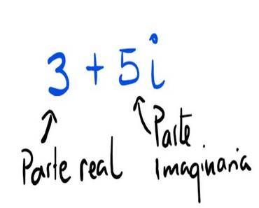Números Complejos. Conceptos básicos 4