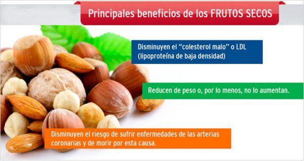 Beneficios Frutos Secos para la Salud