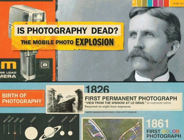 is photography dead? [INFOGRAPHIC]