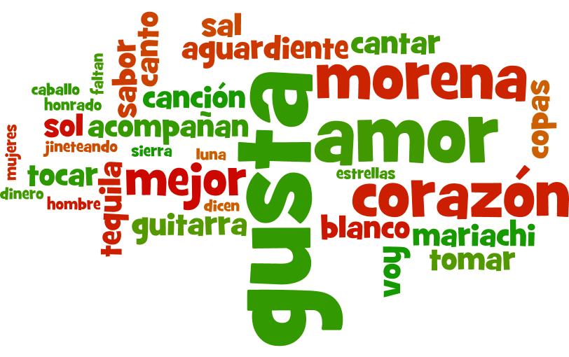 Canción del mariachi czyli piosenka podwórkowa