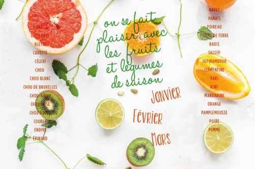 fruits et legumes de saison fit