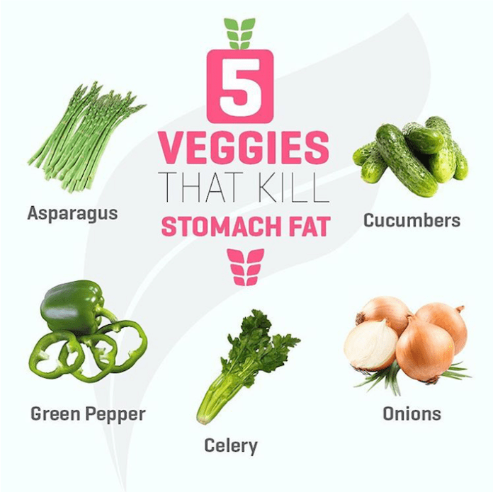 Fitonomy - 5 Veggies that kill stomach fat