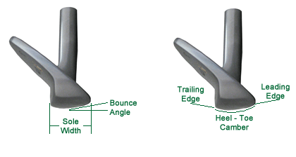 Wedge Shape