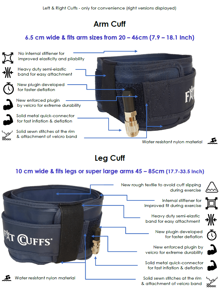 Fit Cuffs New Cuffs BFR Exercise okklusionstræning kaatsu blood flow restriction exercise occlusion training