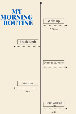 MyMorning Routine*