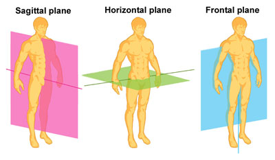 planes-movement400