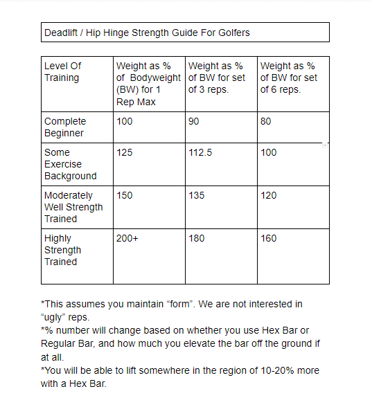 Deadlift-Strength-Guide.png