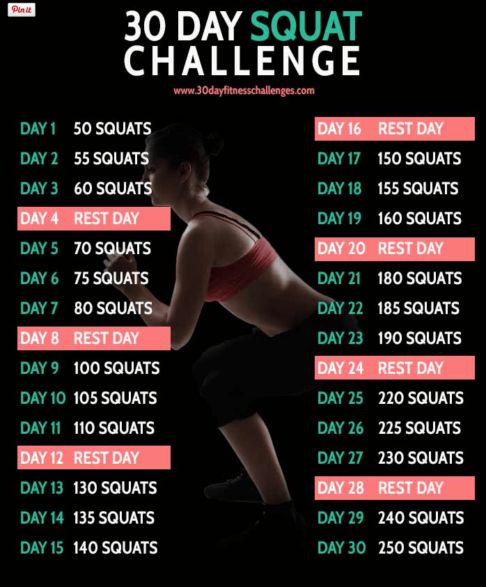 Source: http://30dayfitnesschallenges.com/30-day-squat-challenge/