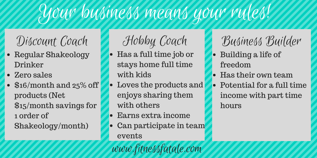how to make money working from home as a beachbody coach