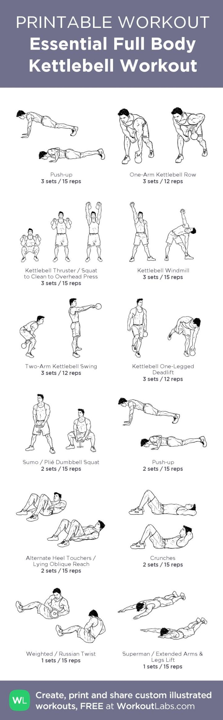 Full Body Workout Blog: Full Body Workout At Home Pdf