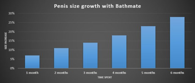 bathmate-hydropump-real-results-users-reviews