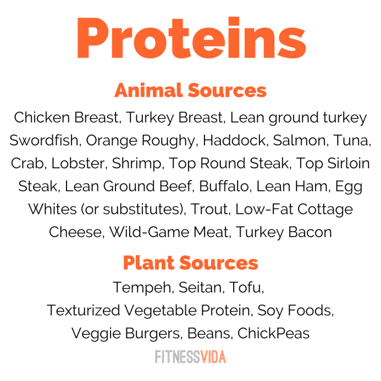 nutrition 101 part 2 protein fitness vida