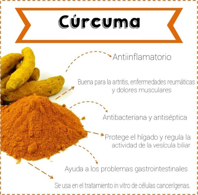 Curcuma-beneficios
