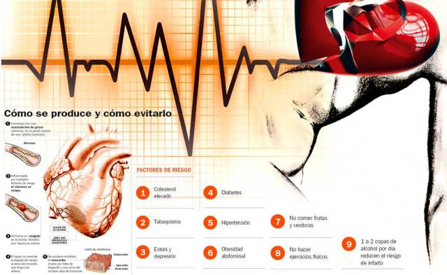 Como evitar Muerte Súbita en deportistas (MSD)