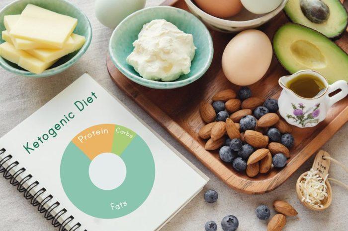Dieta cetogénica