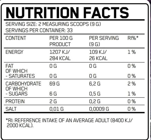 STANABOL MAX POWDER NUTRITION FACTS