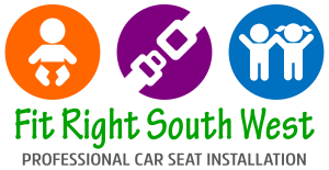 Fit Right South West Logo