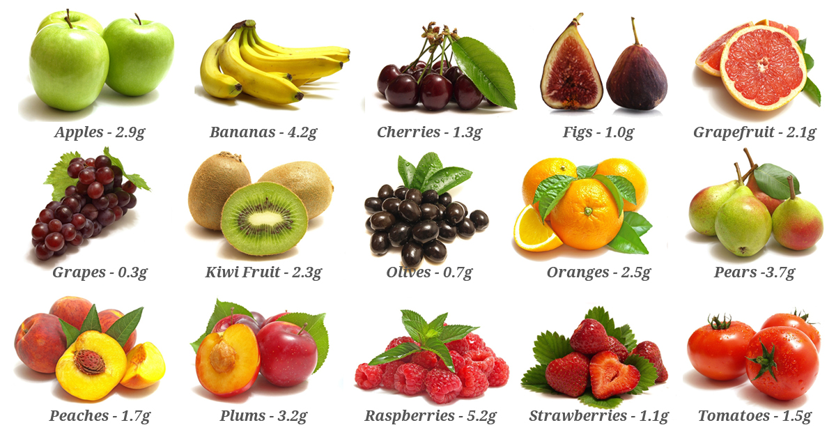 Natural Six Pack Foods
