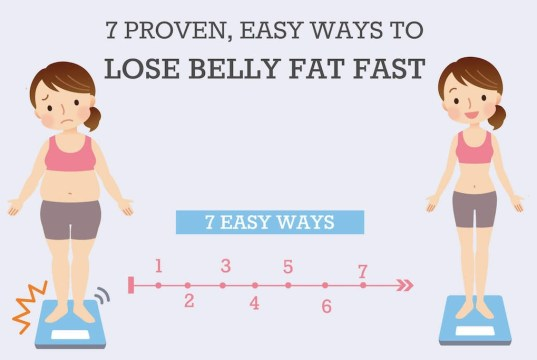 Proven-Ways-to-Lose-Belly-Fat-fitsaurus