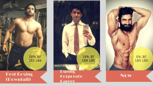 Fitness Story: From An IT Engineer