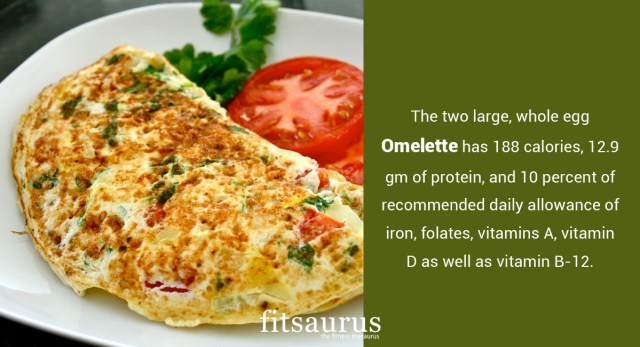 How Many Calories Are There in a Omelette & Does It Have Any Health Benefits?