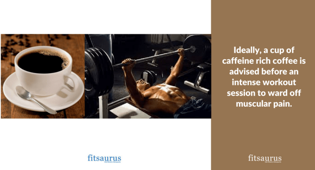 Benefits, Dosage & Side Effects of Caffeine for Bodybuilding and Fat Loss