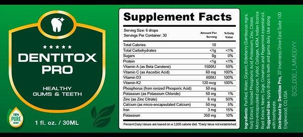The Ingredients in Dentitox Pro UK