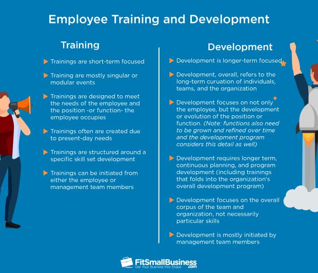 training and development in organizations