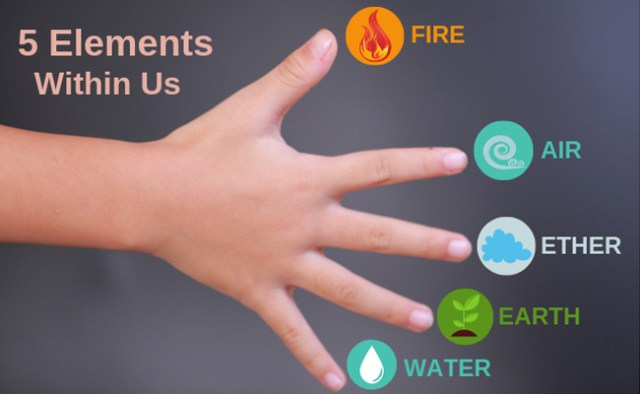 5 elements in fingertips