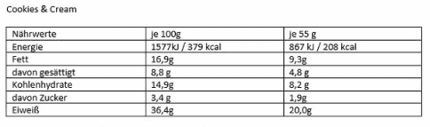 Fulfil Cookies & Cream Protein Bars Nutritional Values