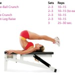 Blast Your Lower Abs
