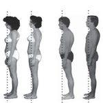 Rolfing Massage Part 2 – Sessions 2,3 – Dr. Oz Approved