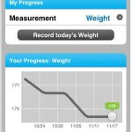 Fitness App Review – My Fitness Pal