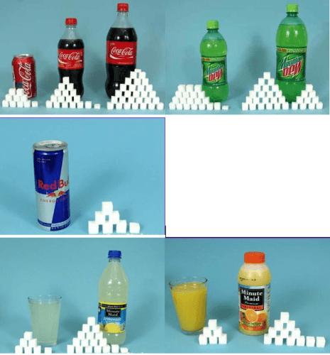 sugar in daily food