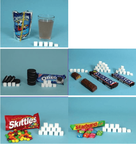 sugar in daily beverages