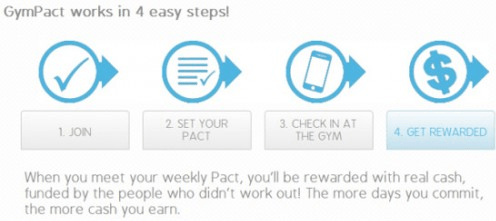 Gym pact app