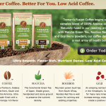 Healthy Coffee – Five Times The Antioxidants and No Crash