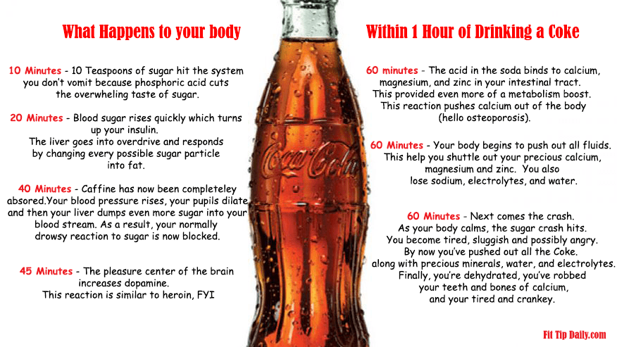 how your body reacts to drinking coke in 1 hour
