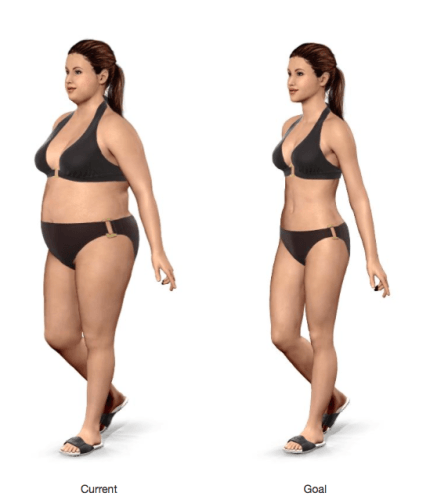 visualize weight loss