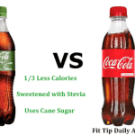 Coca Cola Goes 'Natural' With Stevia – Is Coca Cola Life Better Then Diet