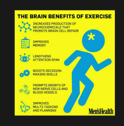 exercise and brain activity