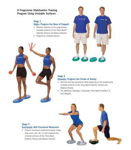 training stability